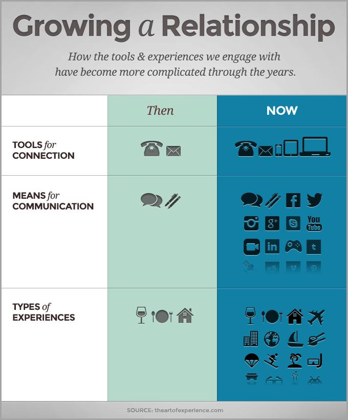 taoe-infographic-2